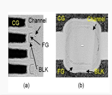"KIOXIA develops a new 3D semicircle FLASH unit structure ""Twin BiCS FLASH"" - Image"