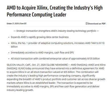 Official announcement! AMD confirmed the acquisition of Xilinx for USD 35 billion, which will be completed by the end of 2021!