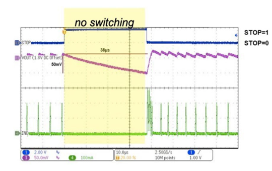 Methods to reduce transients and EMI noise in switching applications.